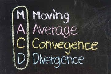 MACD ,Moving,Average,Convegence,Divergence