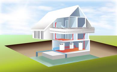 Haus_Teil1_Grundwassersystem