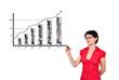 drawing a chart profit