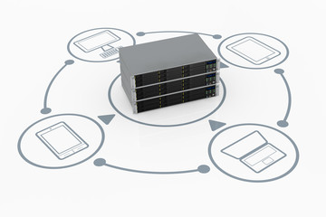 network and cloud computing