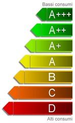 classe energia 07