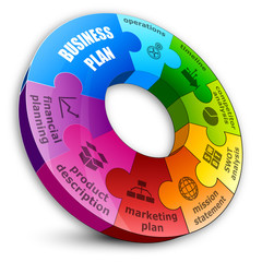 Circle puzzle: business plan