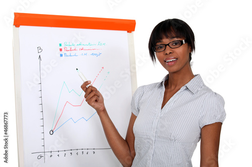 Woman with a performance chart