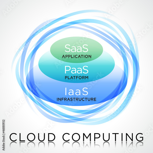 Cloud Computing #Vector