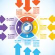 Four parts business diagram template