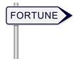Panneau direction fortune