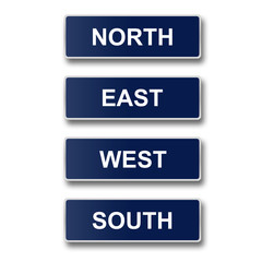 north,east,west,south,sign