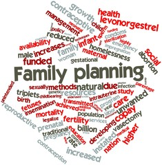 Word cloud for Family planning