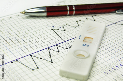 Fertility chart. Naprotechnology. Pregnancy test