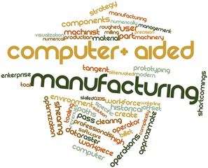 Word cloud for Computer-aided manufacturing