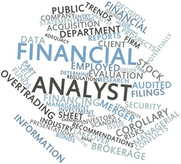 Word cloud for Financial analyst