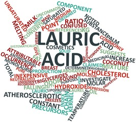 Word cloud for Lauric acid