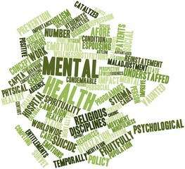 Word cloud for Mental health