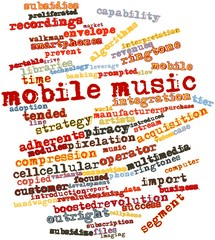 Word cloud for Mobile music