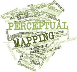 Word cloud for Perceptual mapping