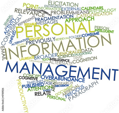 Word cloud for Personal information management