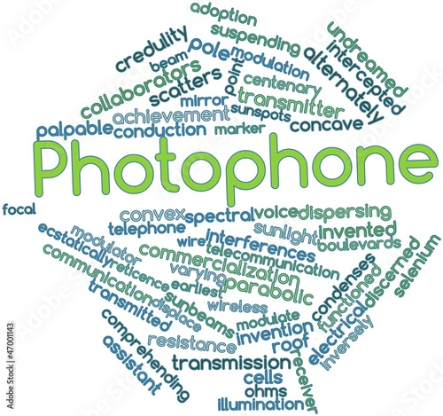 Word cloud for Photophone