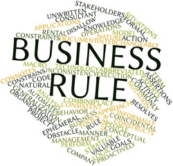 Word cloud for Business rule