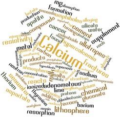 Word cloud for Calcium