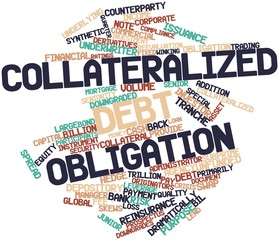 Word cloud for Collateralized debt obligation