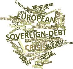 Word cloud for European sovereign-debt crisis