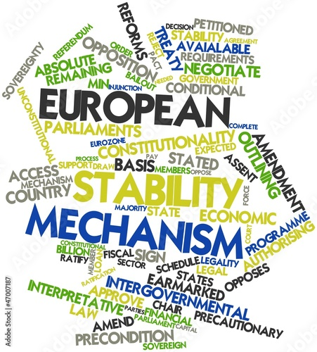 Word cloud for European Stability Mechanism