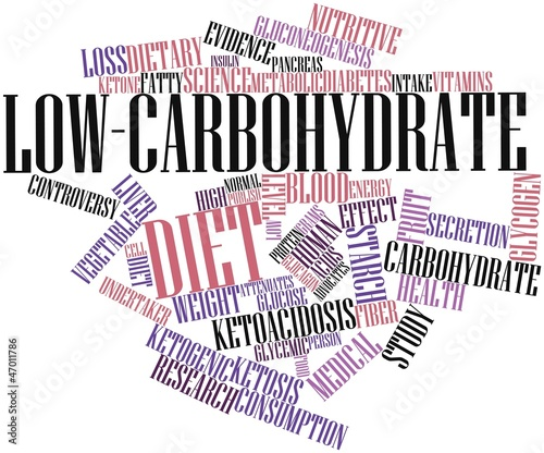 Word cloud for Low-carbohydrate diet