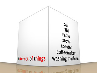 internet of things - 3D