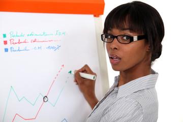 Businesswoman drawing on flip-chart