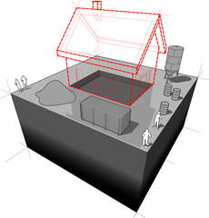 Vision of a simple detached house with construction equipment