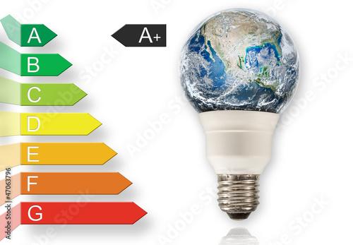canvas print picture Energieeffizienzklasse