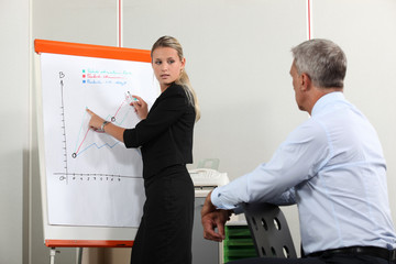 Office workers discussing a  growth chart