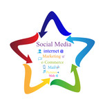 Social media with arrows star shape logo