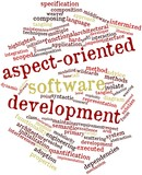 Word cloud for Aspect-oriented software development