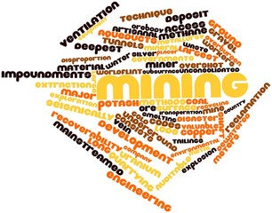 Word cloud for Mining