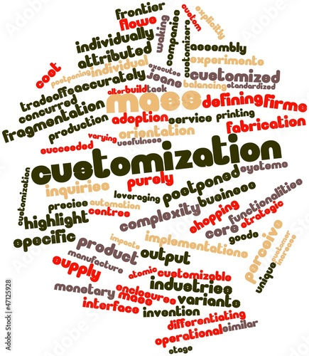Word cloud for Mass customization