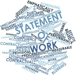 Word cloud for Statement of work
