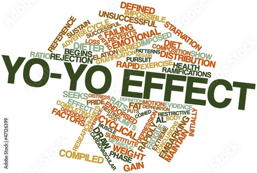 Word cloud for Yo-yo effect
