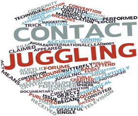Word cloud for Contact juggling