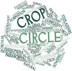 Word cloud for Crop circle