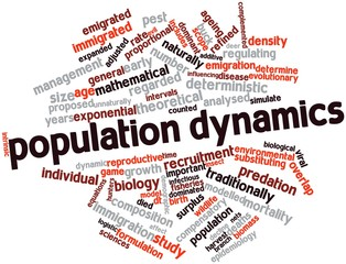 Word cloud for Population dynamics