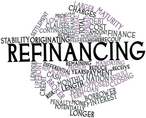 Word cloud for Refinancing