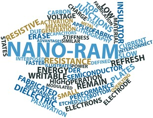 Word cloud for Nano-RAM