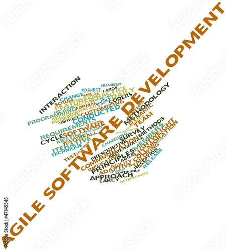 Word cloud for Agile software development