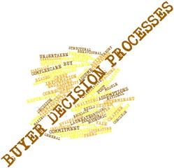 Word cloud for Buyer decision processes