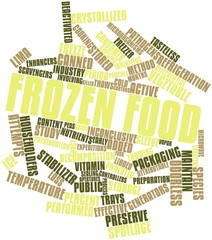 Word cloud for Frozen food