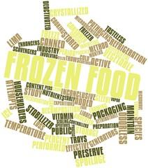 Word cloud for Frozen food
