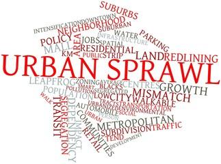 Word cloud for Urban sprawl