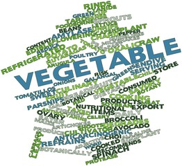 Word cloud for Vegetable