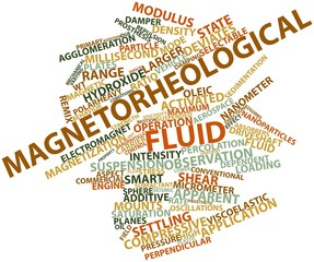 Word cloud for Magnetorheological fluid